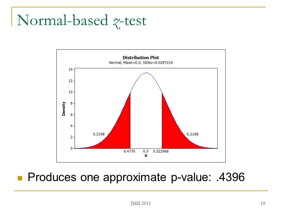 Normal-based z-test Produces one approximate p-value:.4396 JMM 2013 18