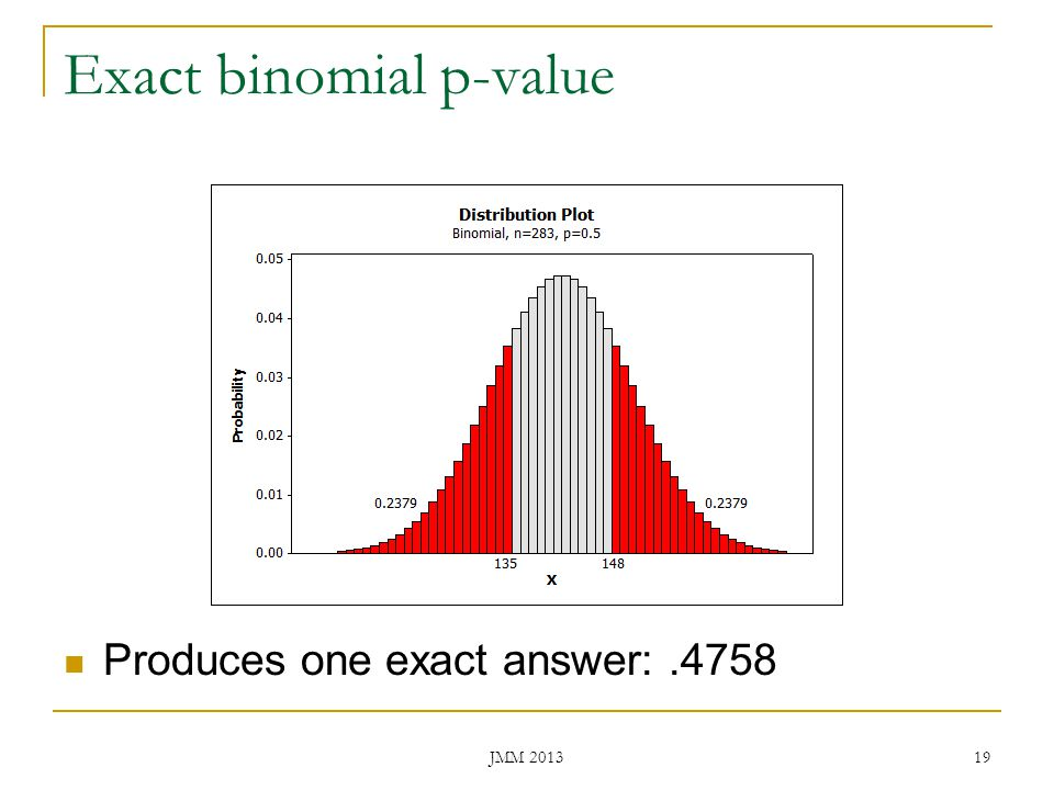 Exact binomial p-value Produces one exact answer:.4758 JMM 2013 19