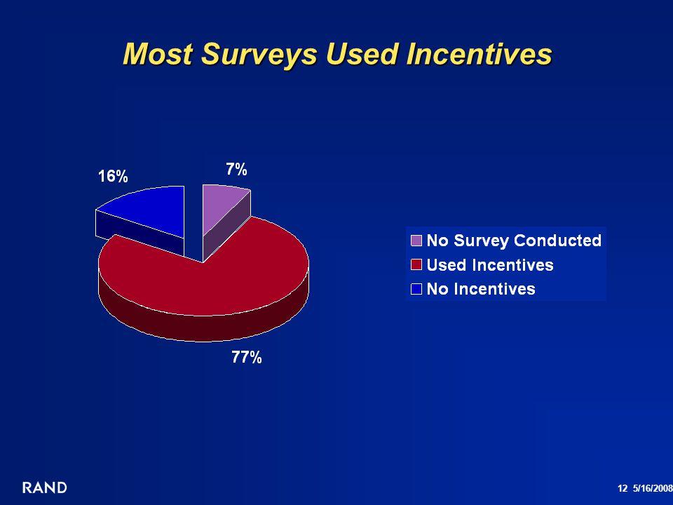 12 5/16/2008 Most Surveys Used Incentives