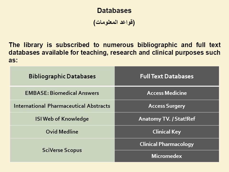 Databases (قواعد المعلومات) The library is subscribed to numerous bibliographic and full text databases available for teaching, research and clinical purposes such as: Bibliographic DatabasesFull Text Databases EMBASE: Biomedical AnswersAccess Medicine International Pharmaceutical AbstractsAccess Surgery ISI Web of KnowledgeAnatomy TV.