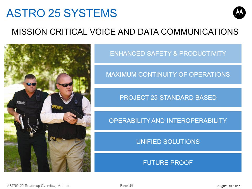 Page 29 ASTRO 25 Roadmap Overview, Motorola August 30, 2011 ASTRO 25 SYSTEMS MAXIMUM CONTINUITY OF OPERATIONS PROJECT 25 STANDARD BASED OPERABILITY AN