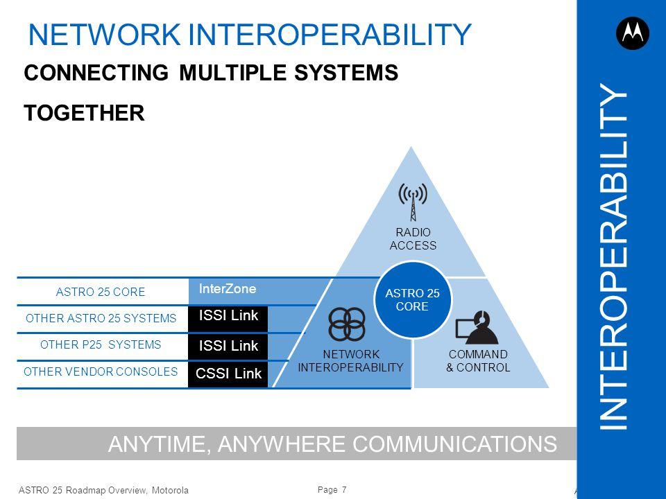 Page 7 ASTRO 25 Roadmap Overview, Motorola August 30, 2011 ASTRO 25 CORE OTHER ASTRO 25 SYSTEMS OTHER P25 SYSTEMS OTHER VENDOR CONSOLES NETWORK INTERO