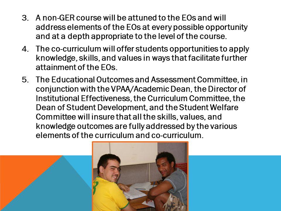 APPENDIX #I: APPLYING BU EDUCATI0NAL OUTCOMES 1.Brescias Educational Outcomes (EOs) – see Catalog, pp.