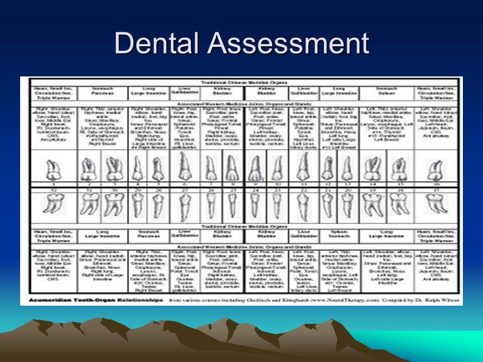 Dental Assessment