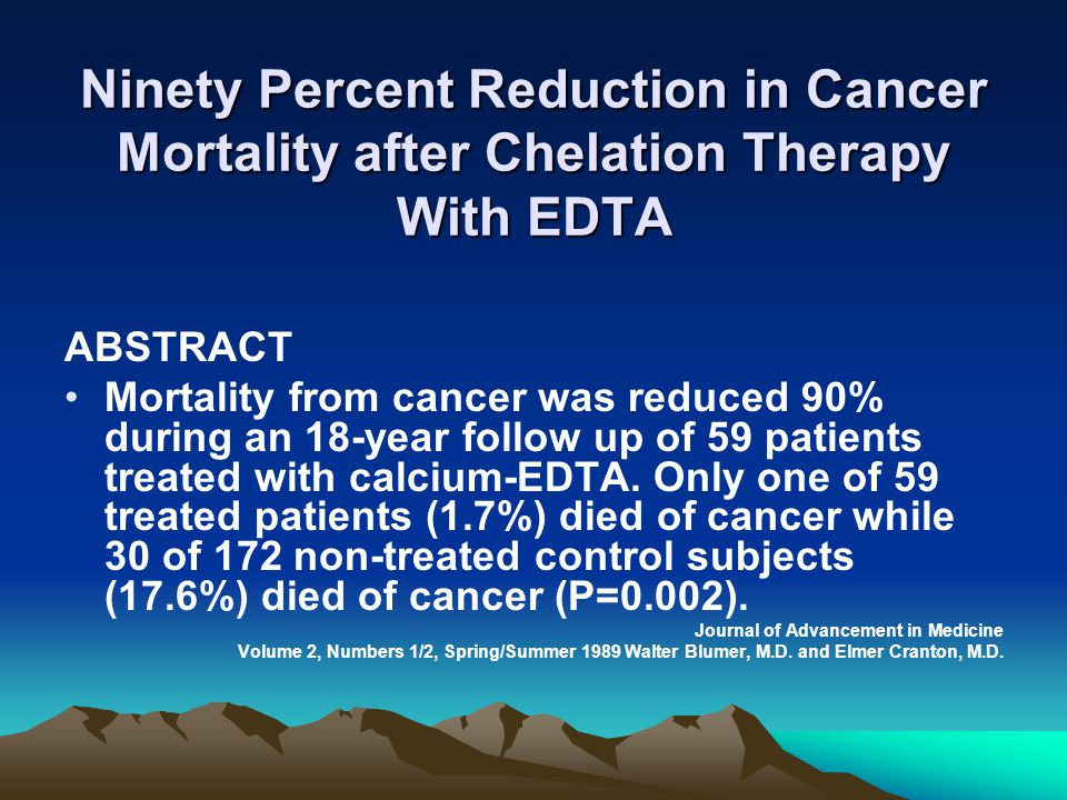 Ninety Percent Reduction in Cancer Mortality after Chelation Therapy With EDTA ABSTRACT Mortality from cancer was reduced 90% during an 18-year follow