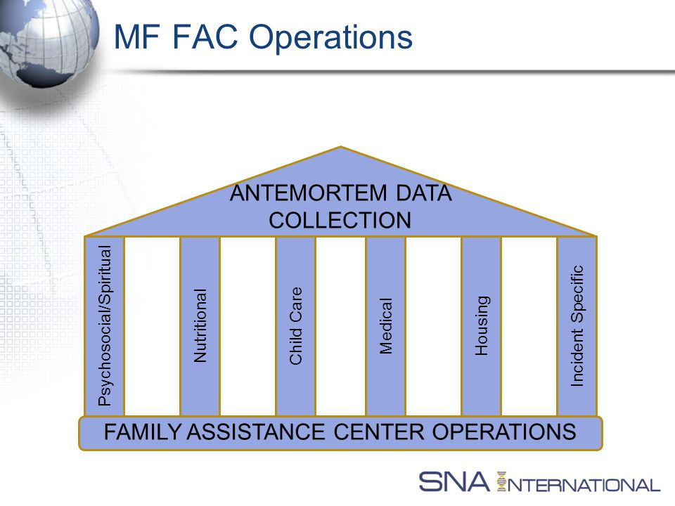 MF FAC Operations FAMILY ASSISTANCE CENTER OPERATIONS ANTEMORTEM DATA COLLECTION Psychosocial/Spiritual Incident Specific Housing Nutritional Child Care Medical
