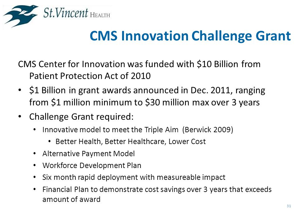 www.ihie.org CMS Innovation Challenge Grant CMS Center for Innovation was funded with $10 Billion from Patient Protection Act of 2010 $1 Billion in grant awards announced in Dec.