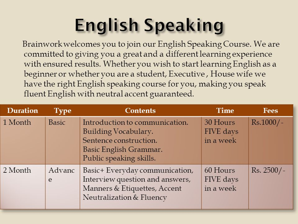 Brainwork welcomes you to join our English Speaking Course.