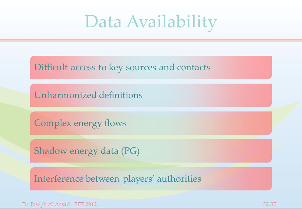 Data Availability Difficult access to key sources and contacts Unharmonized definitions Shadow energy data (PG) Complex energy flows Interference between players authorities Dr.