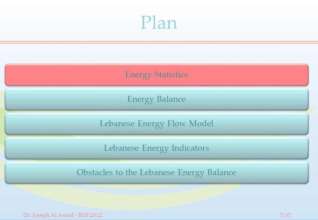 Plan Energy Statistics Energy Balance Lebanese Energy Flow Model Lebanese Energy Indicators Obstacles to the Lebanese Energy Balance Dr.