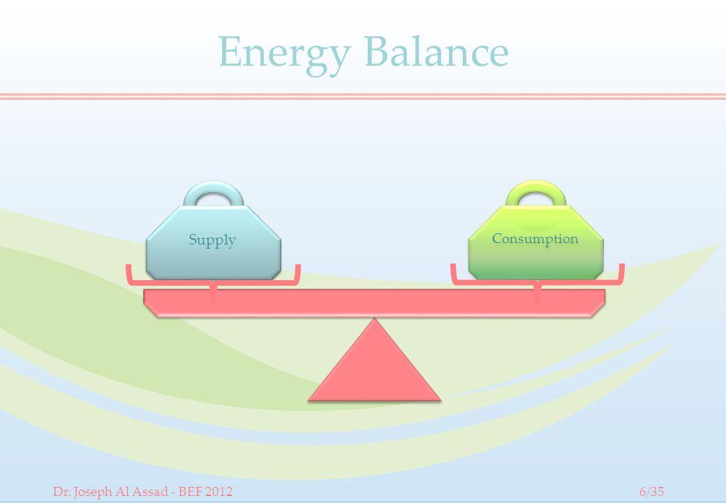 Supply Consumption Energy Balance Dr. Joseph Al Assad - BEF 20126/35