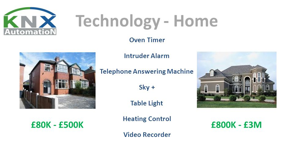 Technology - Home Intruder Alarm Sky + Table Light Heating Control Video Recorder Telephone Answering Machine Oven Timer £80K - £500K£800K - £3M