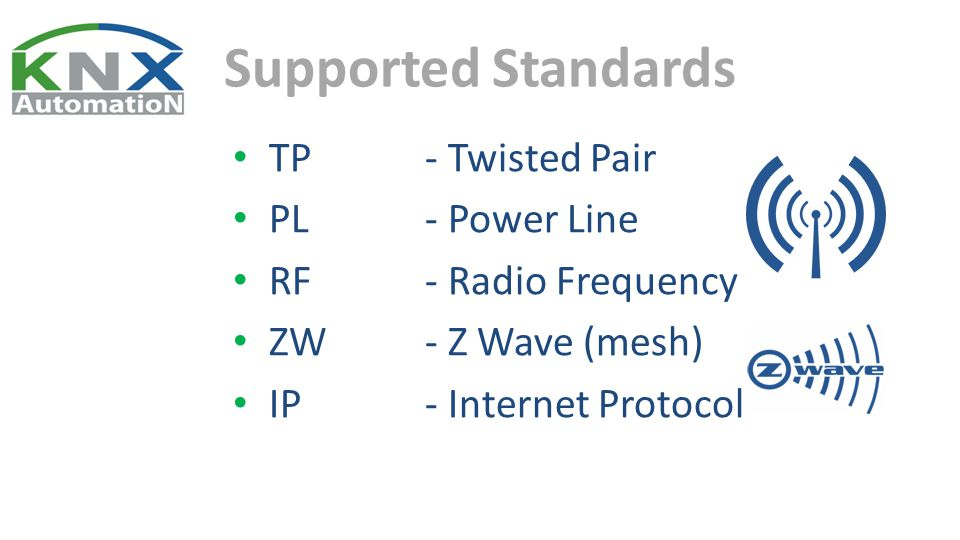 Supported Standards TP- Twisted Pair PL- Power Line RF- Radio Frequency ZW- Z Wave (mesh) IP- Internet Protocol