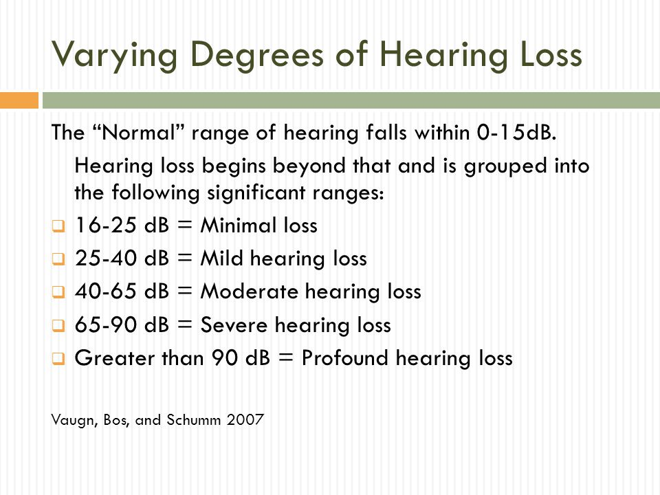 Varying Degrees of Hearing Loss The Normal range of hearing falls within 0-15dB.