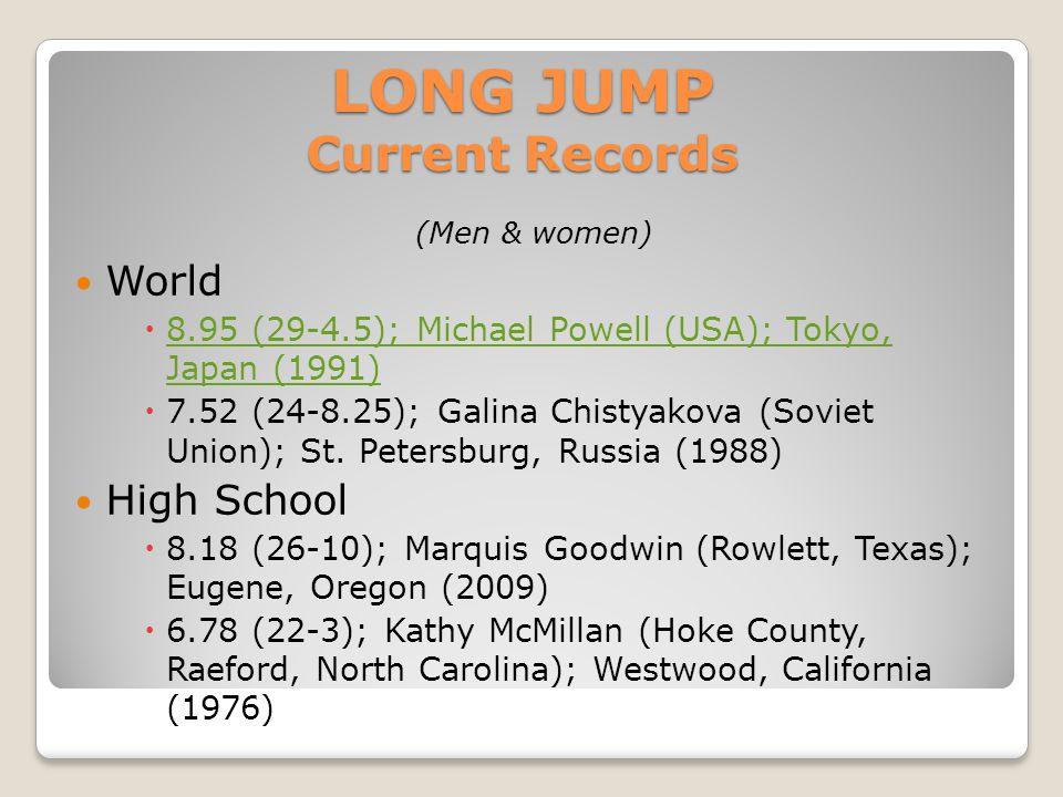 LONG JUMP Current Records (Men & women) World 8.95 (29-4.5); Michael Powell (USA); Tokyo, Japan (1991) 8.95 (29-4.5); Michael Powell (USA); Tokyo, Jap
