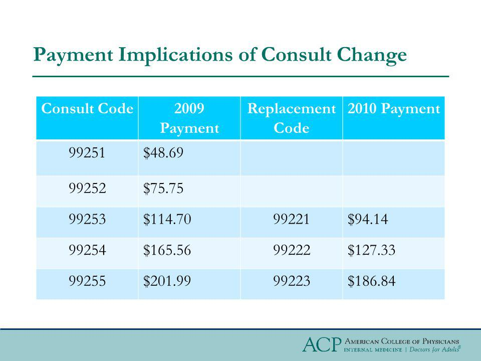 Payment Implications of Consult Change Consult Code2009 Payment Replacement Code 2010 Payment 99251$48.69 99252$75.75 99253$114.7099221$94.14 99254$165.5699222$127.33 99255$201.9999223$186.84