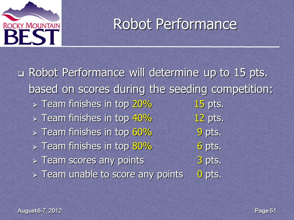 Page 51 August 6-7, 2012 Robot Performance Robot Performance will determine up to 15 pts.