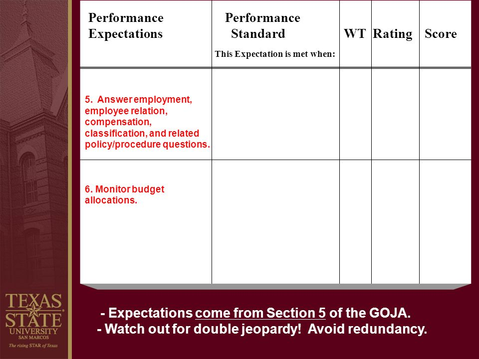 Performance Performance Expectations Standard WT Rating Score This Expectation is met when: 5. Answer employment, employee relation, compensation, cla
