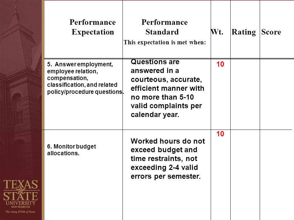 Performance Performance Expectation Standard Wt. Rating Score This expectation is met when: 5. Answer employment, employee relation, compensation, cla