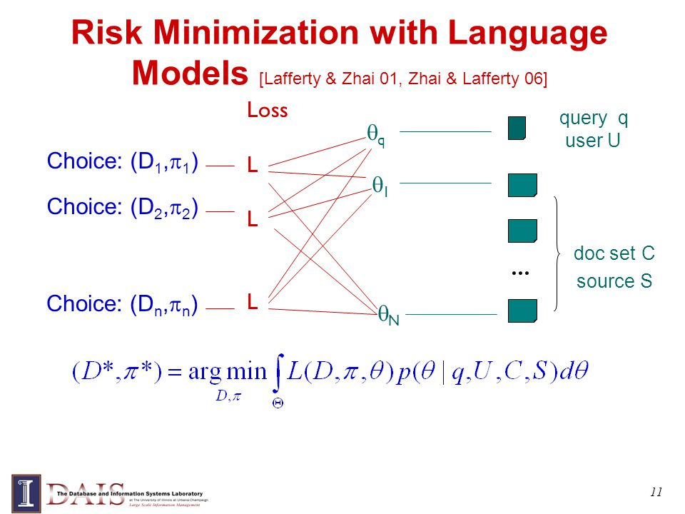 11 Risk Minimization with Language Models [Lafferty & Zhai 01, Zhai & Lafferty 06] Choice: (D 1, 1 ) Choice: (D 2, 2 ) Choice: (D n, n )...