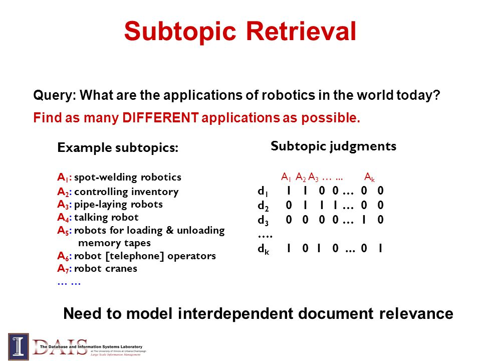 Subtopic Retrieval Query: What are the applications of robotics in the world today.