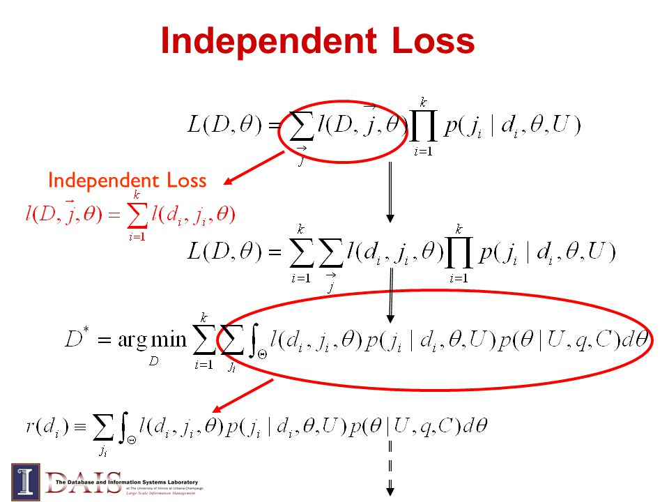 Independent Loss