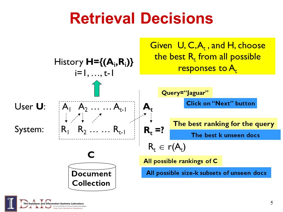 A Mixture Model for Redundancy P(w|Background) Collection P(w|Old) Ref.