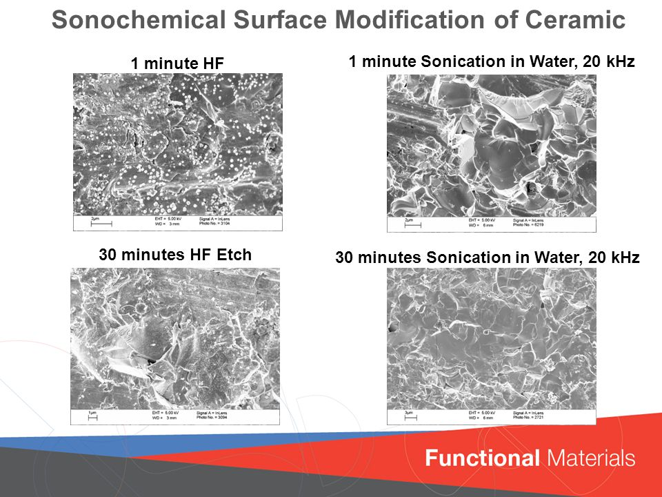 Click to edit Master title style Sonochemical Surface Modification of Ceramic 30 minutes HF Etch 1 minute HF Etch 1 minute Sonication in Water, 20 kHz 30 minutes Sonication in Water, 20 kHz