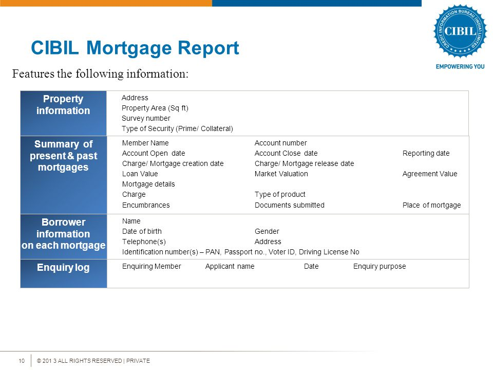 © 201 3 ALL RIGHTS RESERVED | PRIVATE10 CIBIL Mortgage Report Features the following information: Property information Address Property Area (Sq ft) Survey number Type of Security (Prime/ Collateral) Summary of present & past mortgages Member NameAccount number Account Open dateAccount Close dateReporting date Charge/ Mortgage creation dateCharge/ Mortgage release date Loan ValueMarket ValuationAgreement Value Mortgage details ChargeType of product EncumbrancesDocuments submittedPlace of mortgage Borrower information on each mortgage Name Date of birthGender Telephone(s)Address Identification number(s) – PAN, Passport no., Voter ID, Driving License No Enquiry log Enquiring MemberApplicant nameDateEnquiry purpose