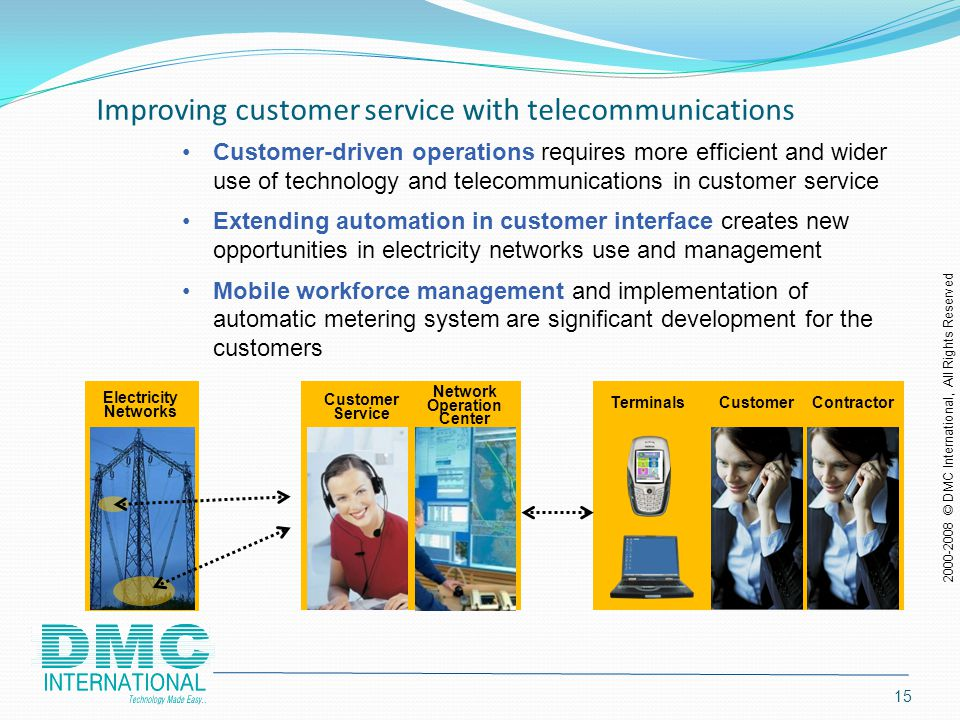 Challenges in energy business Improving customer service and increasing customer loyalty Providing new services and products in a cost-effective way Improving the efficiency of the operations Investing in the future distribution network Meeting regulators requirements 14
