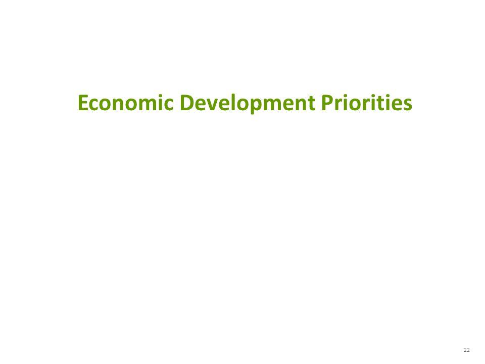 22 Economic Development Priorities