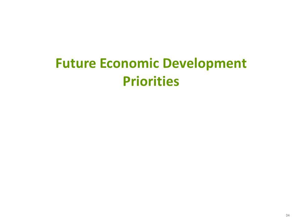 34 Future Economic Development Priorities