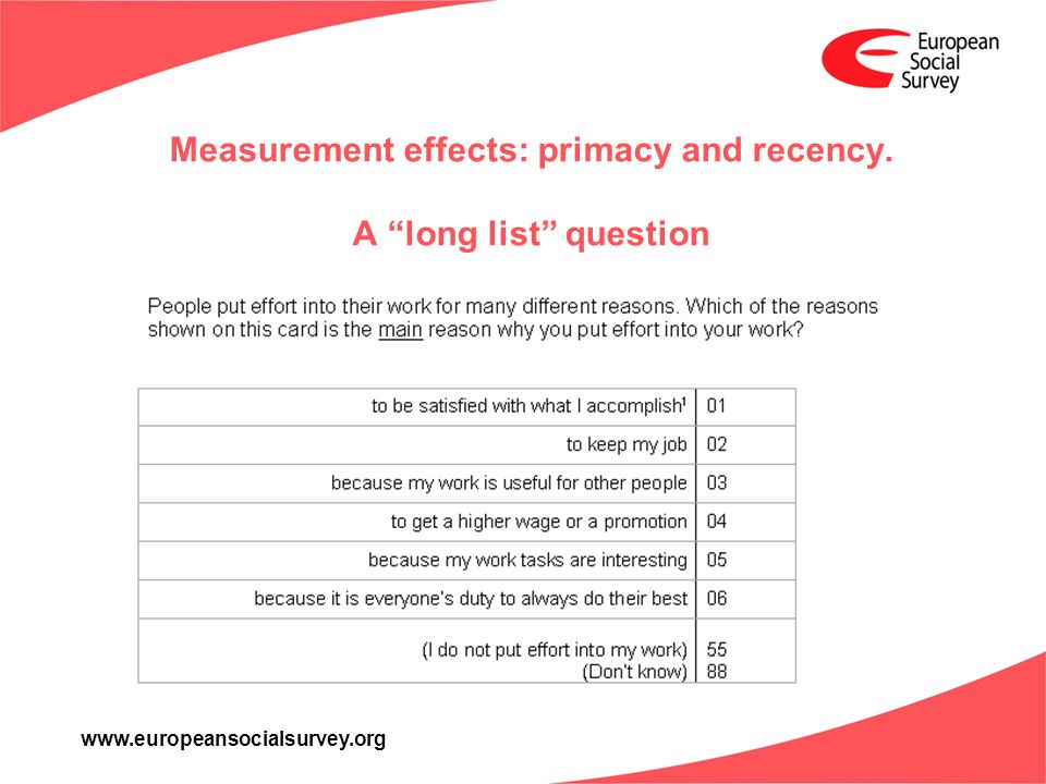 www.europeansocialsurvey.org Measurement effects: primacy and recency. A long list question