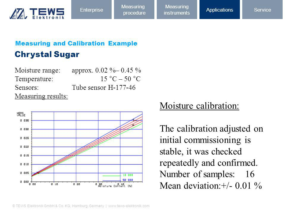 © TEWS Elektronik GmbH & Co. KG, Hamburg, Germany | www.tews-elektronik.com Measuring and Calibration Example Chrystal Sugar Moisture range:approx. 0.