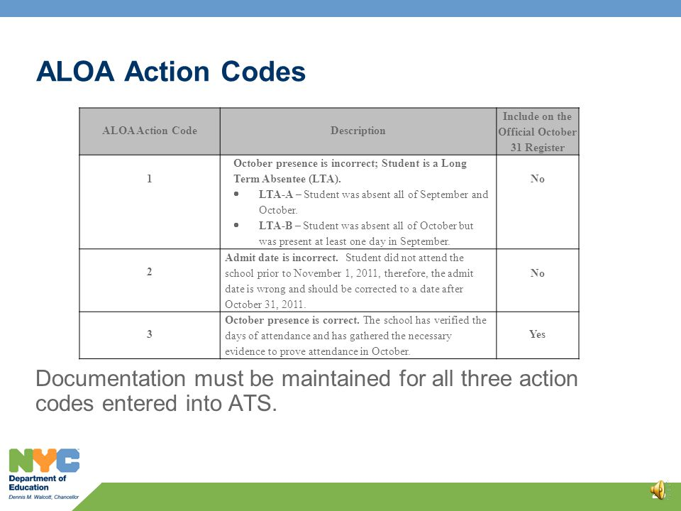ALOA Action Codes Schools must enter the corresponding action code in the last column of the ALOA screen (column labeled ACTN). Sample Screen 25 PLEAS