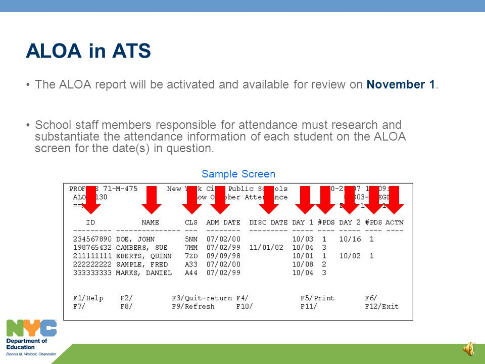 ALOA How can schools conduct this self-audit successfully? 1.Confirm the attendance of all the students listed on the ALOA ATS report. 2.Collect and m