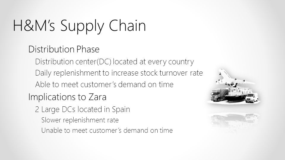 Distribution Phase Distribution center(DC) located at every country Daily replenishment to increase stock turnover rate Able to meet customers demand
