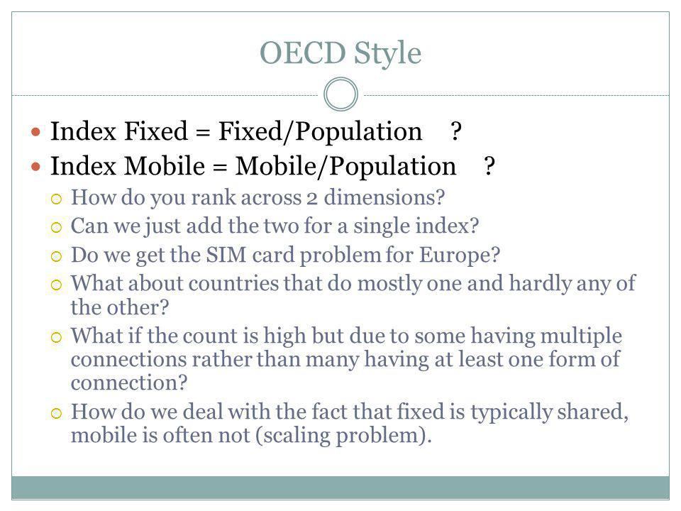 OECD Style Index Fixed = Fixed/Population . Index Mobile = Mobile/Population .