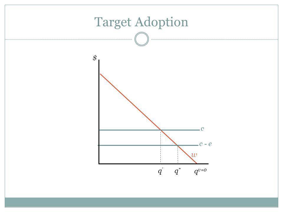 Target Adoption w c - e $ q*q* q v=0 c q