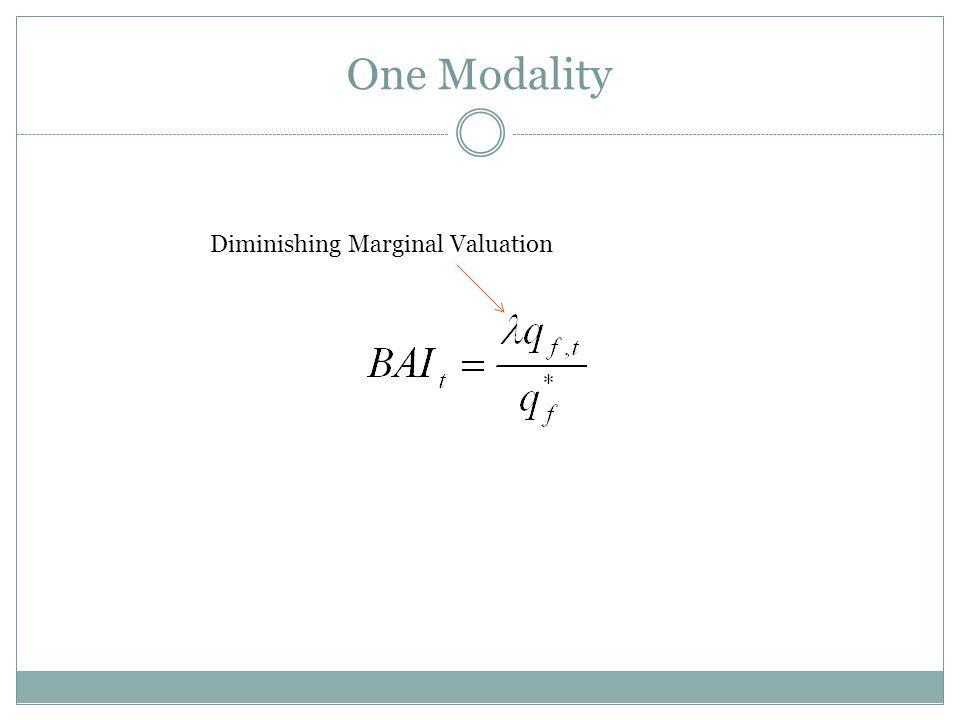 One Modality Diminishing Marginal Valuation