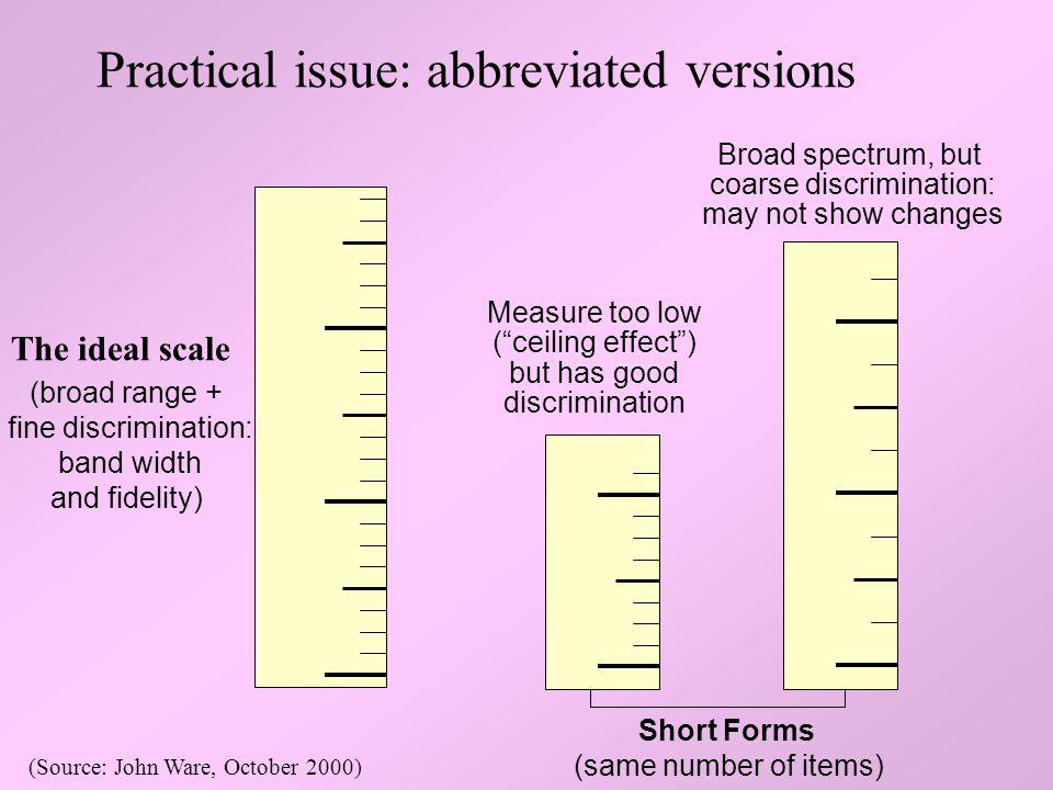 Practical issue: abbreviated versions Short Forms (same number of items) Measure too low (ceiling effect) but has good discrimination Broad spectrum,