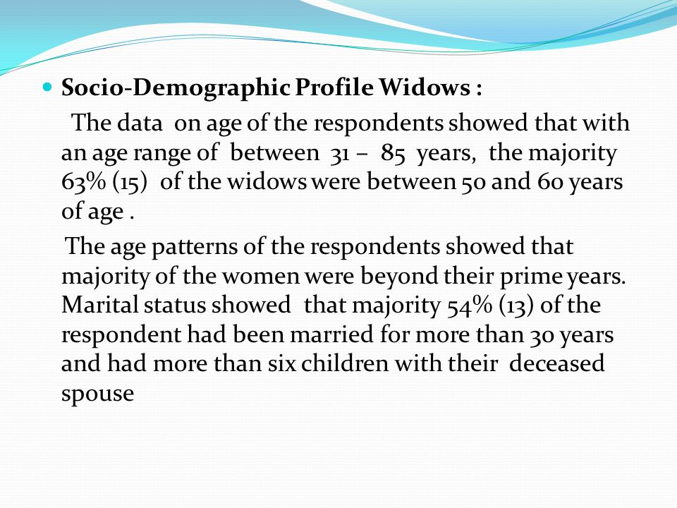 Socio-Demographic Profile Widows : The data on age of the respondents showed that with an age range of between 31 – 85 years, the majority 63% (15) of