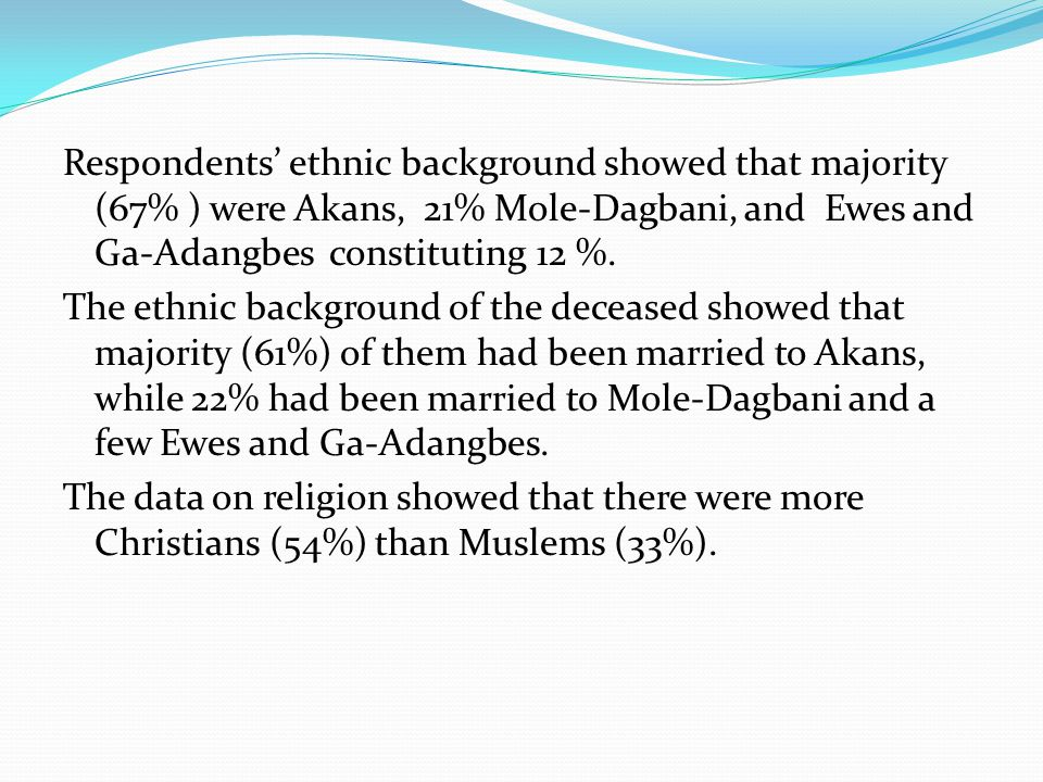 Respondents ethnic background showed that majority (67% ) were Akans, 21% Mole-Dagbani, and Ewes and Ga-Adangbes constituting 12 %. The ethnic backgro