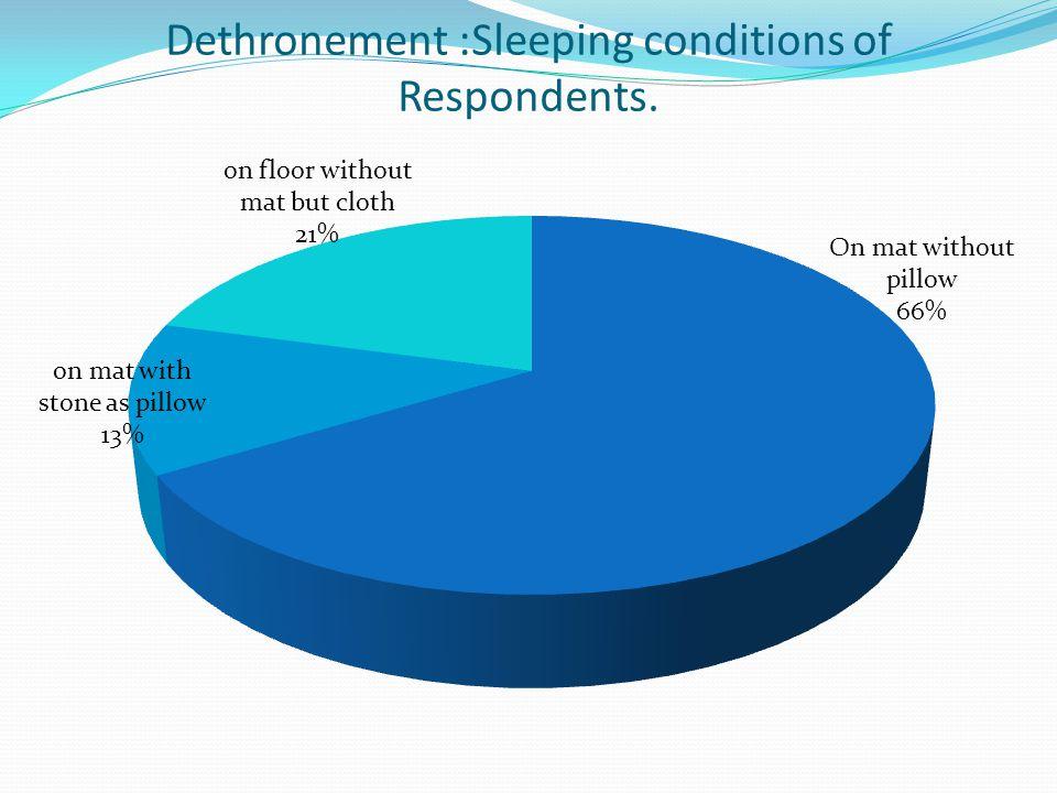 Dethronement :Sleeping conditions of Respondents.