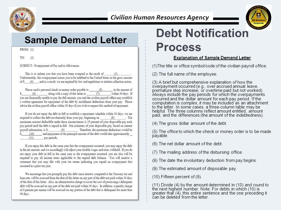 Civilian Human Resources Agency Sample Demand Letter Explanation of Sample Demand Letter (1)The title or office symbol/code of the civilian payroll office.