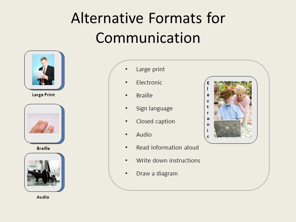 Alternative Formats for Communication Large print Electronic Braille Sign language Closed caption Audio Read information aloud Write down instructions