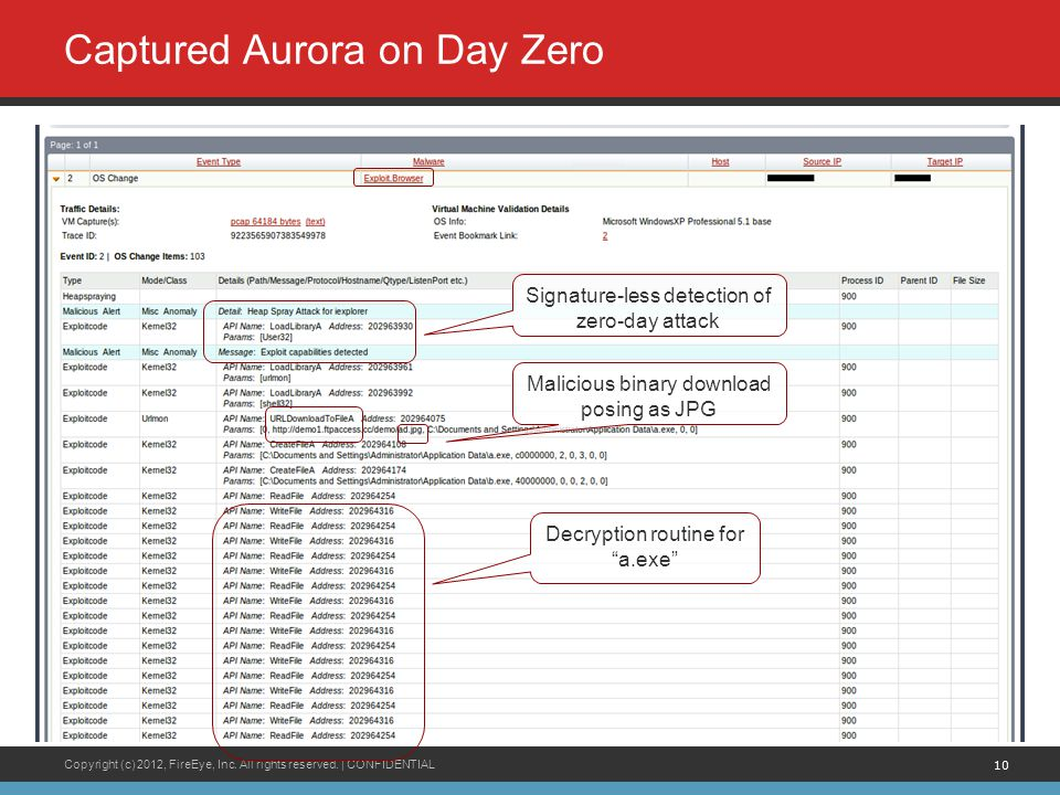 Copyright (c) 2012, FireEye, Inc. All rights reserved. | CONFIDENTIAL 10 Captured Aurora on Day Zero Signature-less detection of zero-day attack Decry