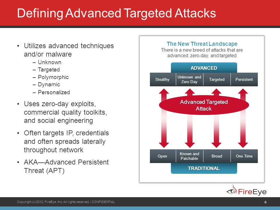 Copyright (c) 2012, FireEye, Inc. All rights reserved. | CONFIDENTIAL 6 ADVANCED TRADITIONAL Advanced Targeted Attack Defining Advanced Targeted Attac