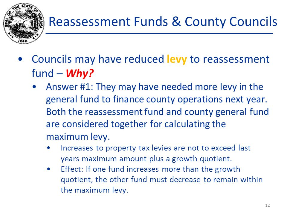 Reassessment Funds & County Councils Councils may have reduced levy to reassessment fund – Why.