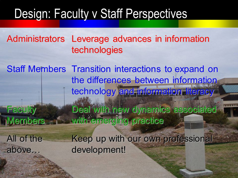 Design: Faculty v Staff PerspectivesAdministrators Leverage advances in information technologies Staff Members Transition interactions to expand on the differences between information technology and information literacy Faculty Members Deal with new dynamics associated with emerging practice All of the above… Keep up with our own professional development!